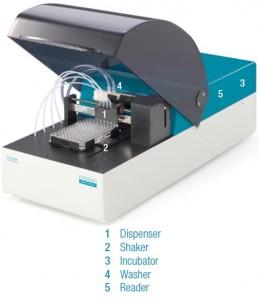 Автоматична ELISA система 5 в 1 включваща: диспенсър, шейкър, инкубатор, уошър и рийдър